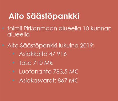 Ensi keväänä kymmenen vuotta täyttävä Aito Säästöpankki on tällä hetkellä säästöpankkiryhmän kolmanneksi suurin pankki. (Kaavio: Aito Säästöpankki)