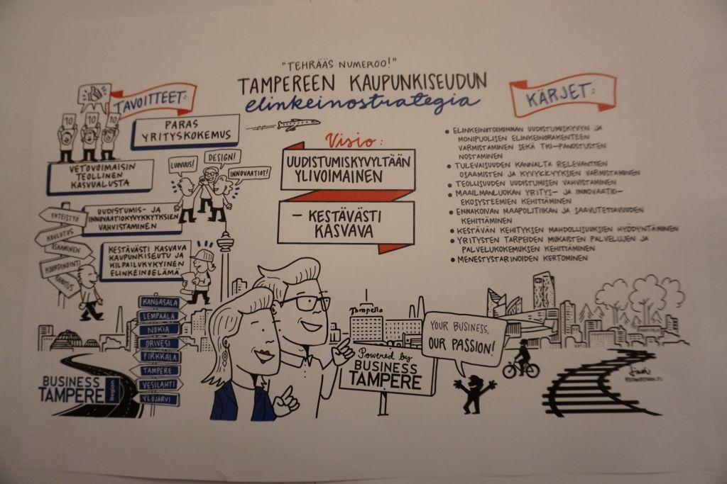 Business Tampere luottaa tarinaan, kun Tampereen kaupunkiseudun elinkeino- ja kehitysyhtiö Tredea Oy markkinoi kahdeksan kunnan aluetta kansallisesti ja kansainvälisesti. (Kuva: Business Tampere)